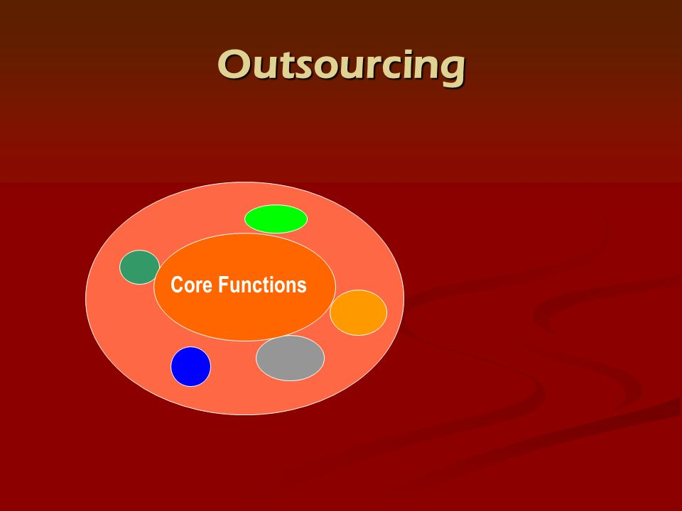 Core Functions Outsourcing