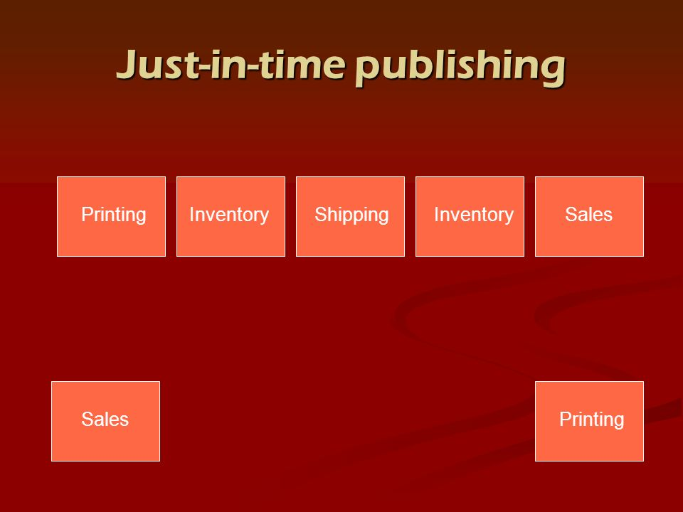 Just-in-time publishing PrintingInventoryShippingInventorySales PrintingSales