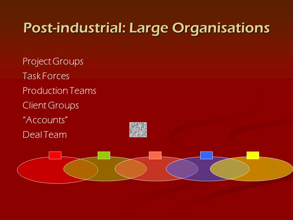 Project Groups Task Forces Production Teams Client Groups Accounts Deal Team Post-industrial: Large Organisations