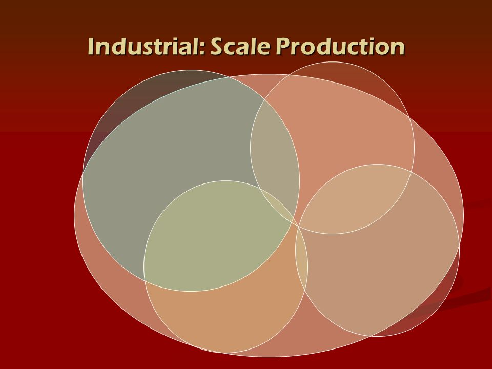 Industrial: Scale Production