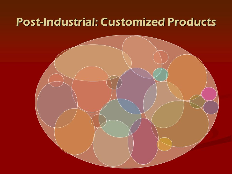 Post-Industrial: Customized Products