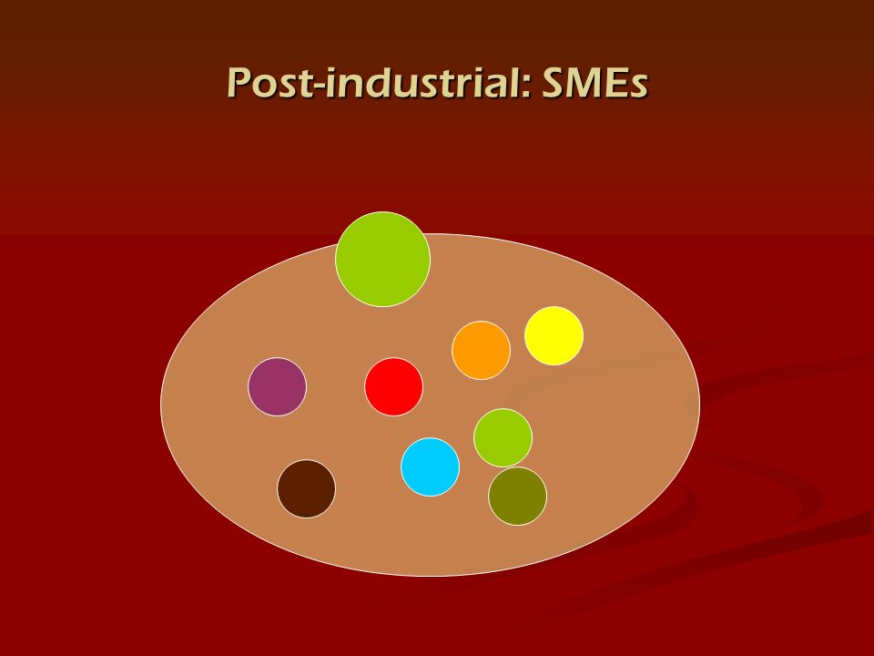 Post-industrial: SMEs