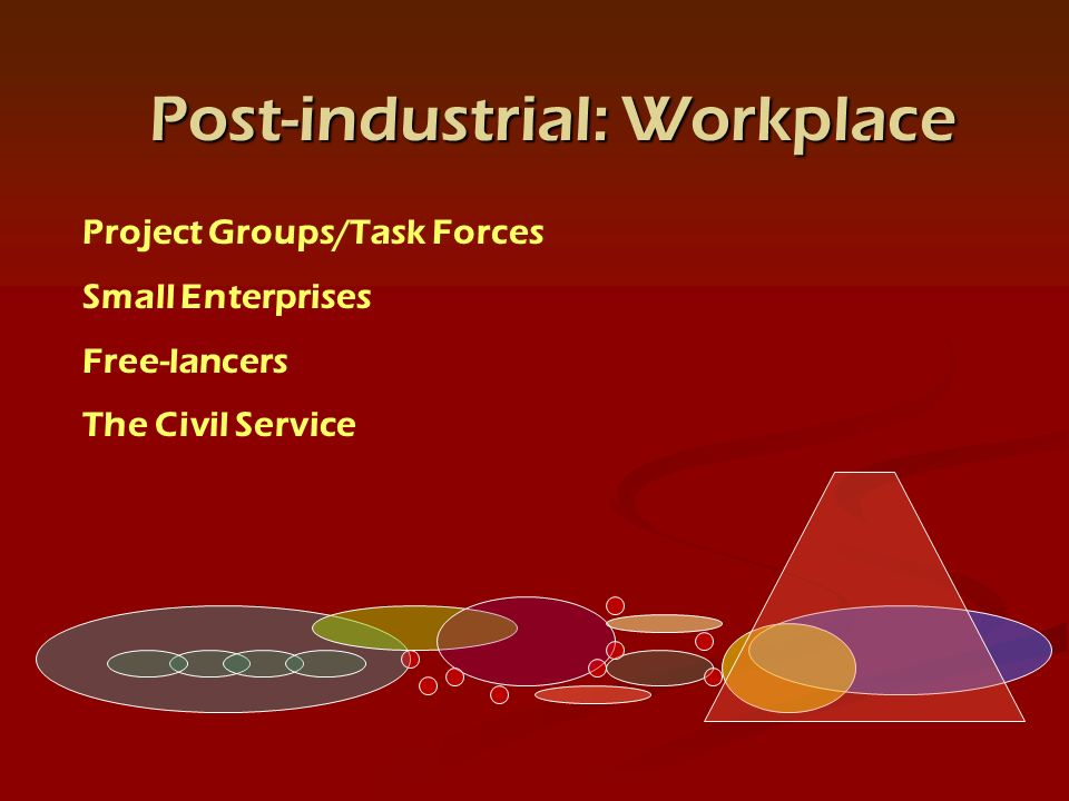 Project Groups/Task Forces Small Enterprises Free-lancers The Civil Service Post-industrial: Workplace