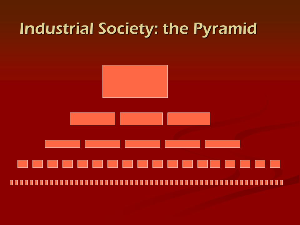 Industrial Society: the Pyramid