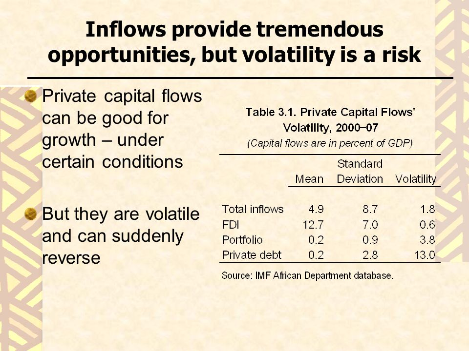 Inflows provide tremendous opportunities, but volatility is a risk Private capital flows can be good for growth – under certain conditions But they are volatile and can suddenly reverse