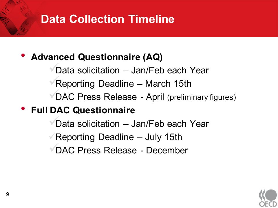 Data Collection Timeline Advanced Questionnaire (AQ) Data solicitation – Jan/Feb each Year Reporting Deadline – March 15th DAC Press Release - April (preliminary figures) Full DAC Questionnaire Data solicitation – Jan/Feb each Year Reporting Deadline – July 15th DAC Press Release - December 9