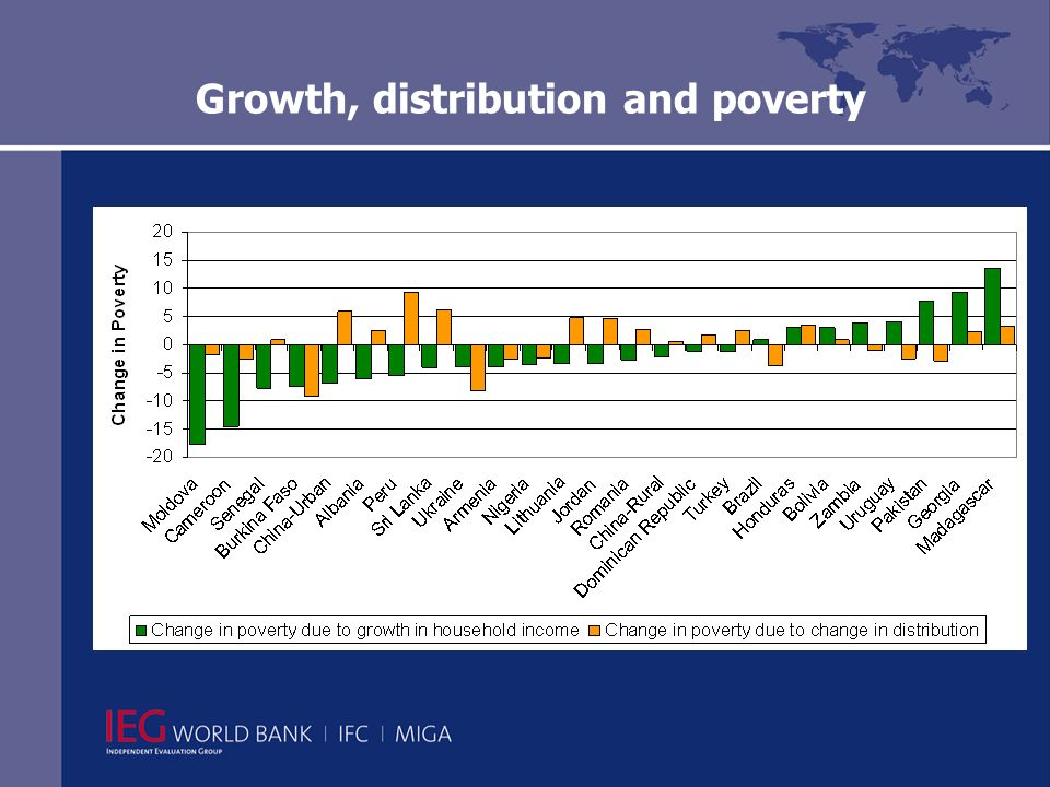 Growth, distribution and poverty
