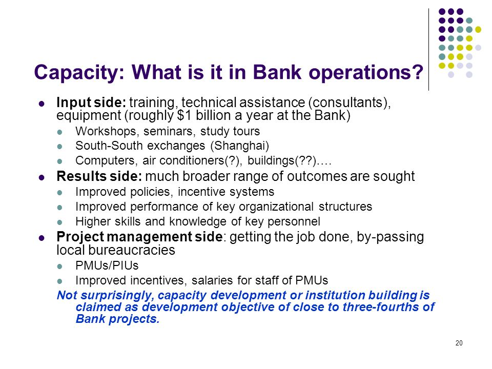 20 Capacity: What is it in Bank operations.