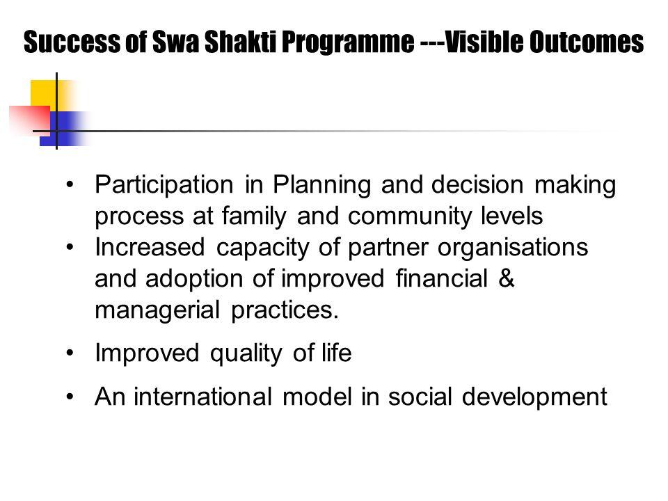 Success of Swa Shakti Programme ---Visible Outcomes Participation in Planning and decision making process at family and community levels Increased capacity of partner organisations and adoption of improved financial & managerial practices.