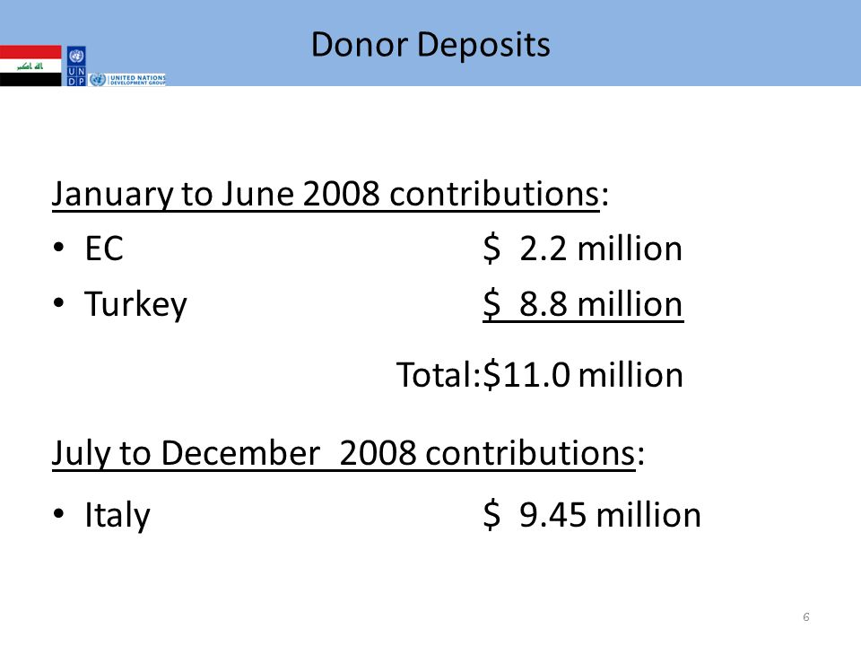 Donor Deposits January to June 2008 contributions: EC $ 2.2 million Turkey$ 8.8 million Total:$11.0 million July to December 2008 contributions: Italy$ 9.45 million 6