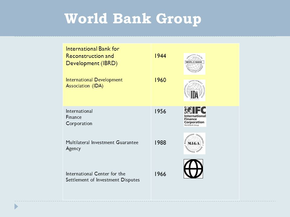 World Bank Group International Bank for Reconstruction and Development (IBRD) 1944 International Development Association (IDA) 1960 International Finance Corporation 1956 Multilateral Investment Guarantee Agency 1988 International Center for the Settlement of Investment Disputes 1966