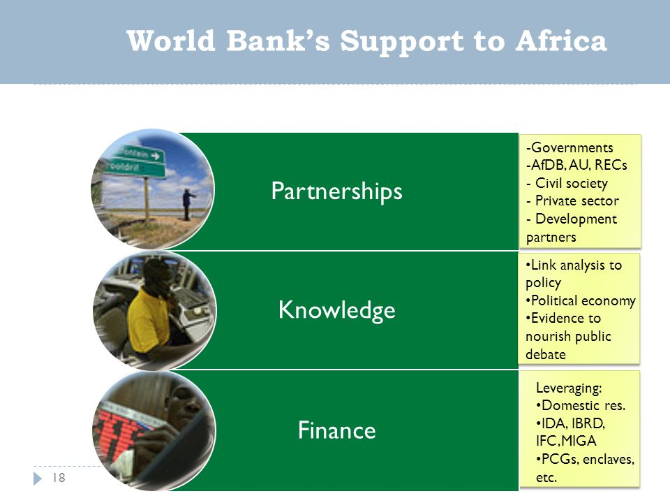 Knowledge Finance Partnerships Leveraging: Domestic res.