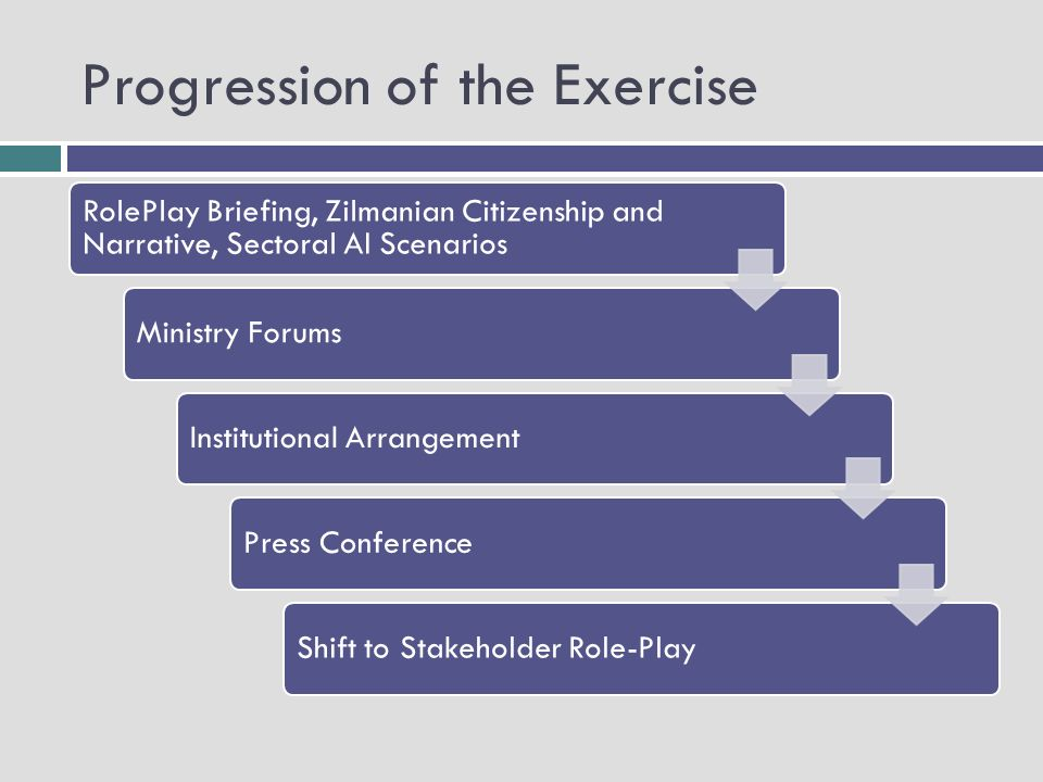 Progression of the Exercise RolePlay Briefing, Zilmanian Citizenship and Narrative, Sectoral AI Scenarios Ministry ForumsInstitutional ArrangementPress ConferenceShift to Stakeholder Role-Play