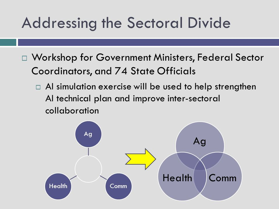 Addressing the Sectoral Divide AgCommHealth Ag CommHealth Workshop for Government Ministers, Federal Sector Coordinators, and 74 State Officials AI simulation exercise will be used to help strengthen AI technical plan and improve inter-sectoral collaboration
