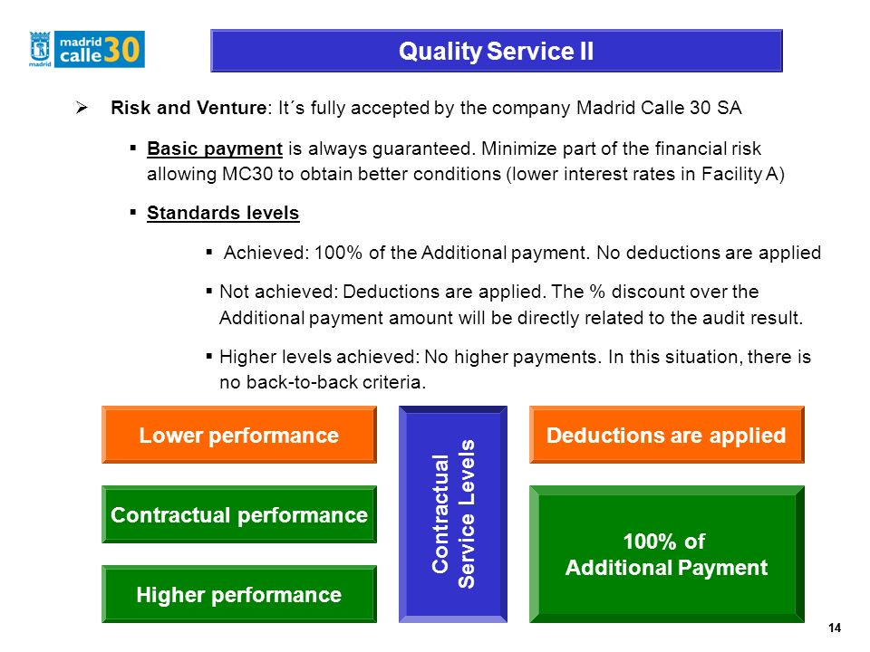 14 Quality Service II 14 Risk and Venture: It´s fully accepted by the company Madrid Calle 30 SA Basic payment is always guaranteed.