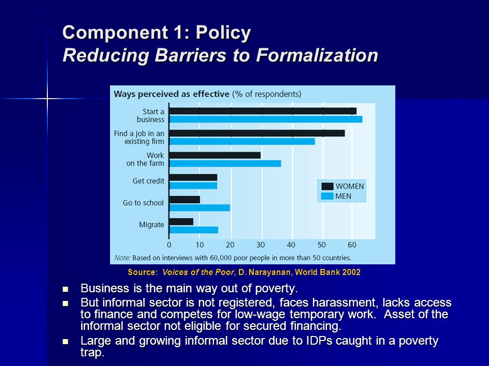 Component 1: Policy Reducing Barriers to Formalization Business is the main way out of poverty.