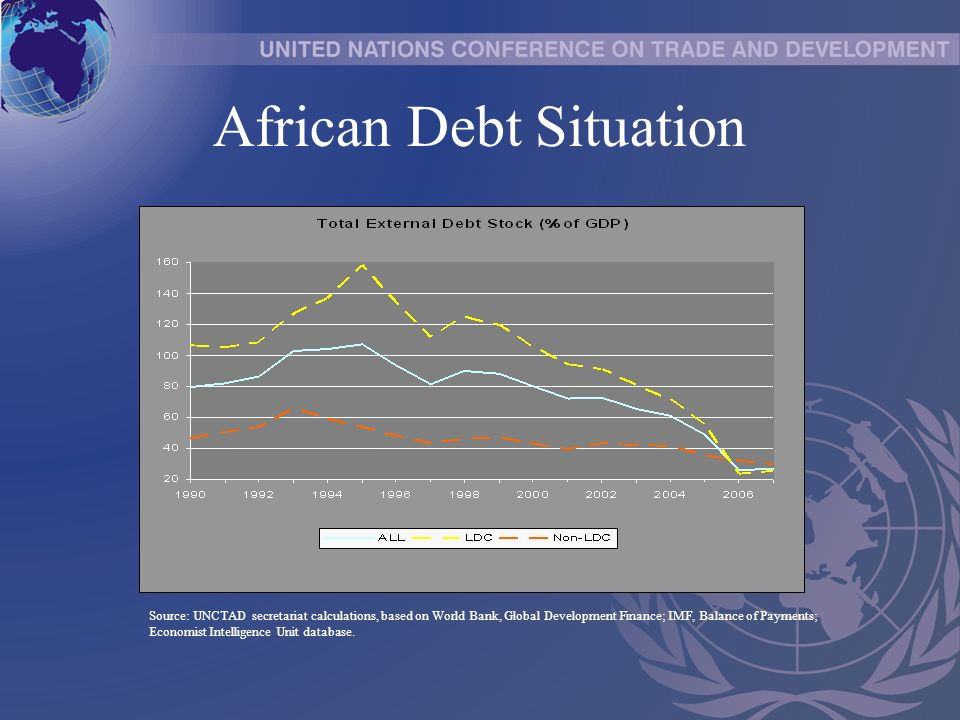 African Debt Situation Source: UNCTAD secretariat calculations, based on World Bank, Global Development Finance; IMF, Balance of Payments; Economist Intelligence Unit database.