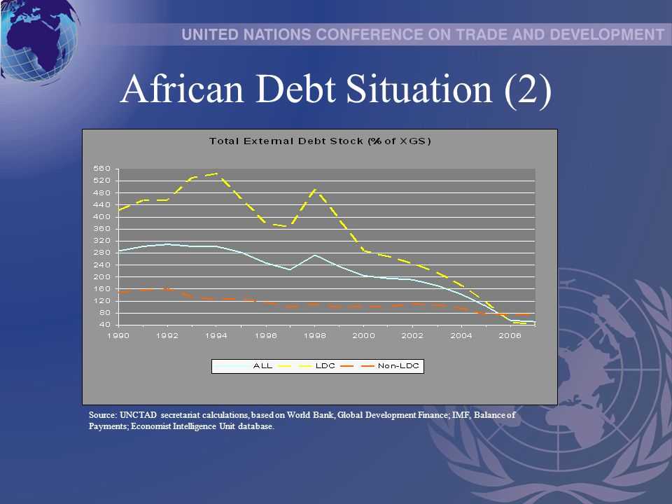 African Debt Situation (2) Source: UNCTAD secretariat calculations, based on World Bank, Global Development Finance; IMF, Balance of Payments; Economist Intelligence Unit database.