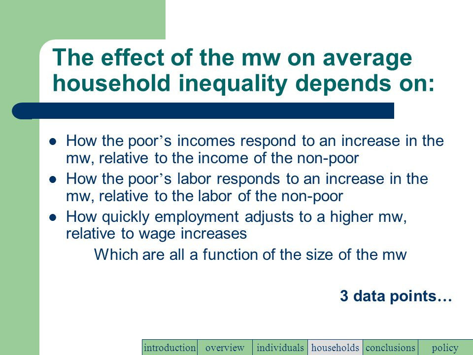 The effect of the mw on average household inequality depends on: How the poor s incomes respond to an increase in the mw, relative to the income of the non-poor How the poor s labor responds to an increase in the mw, relative to the labor of the non-poor How quickly employment adjusts to a higher mw, relative to wage increases Which are all a function of the size of the mw 3 data points … policyconclusionshouseholdsindividualsoverviewintroduction