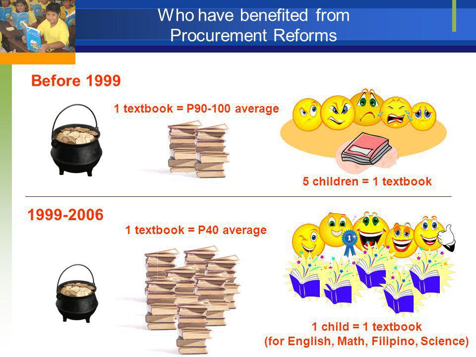 Who have benefited from Procurement Reforms 1999-2006 1 textbook = P40 average 1 child = 1 textbook (for English, Math, Filipino, Science) 1 textbook = P90-100 average 5 children = 1 textbook Before 1999