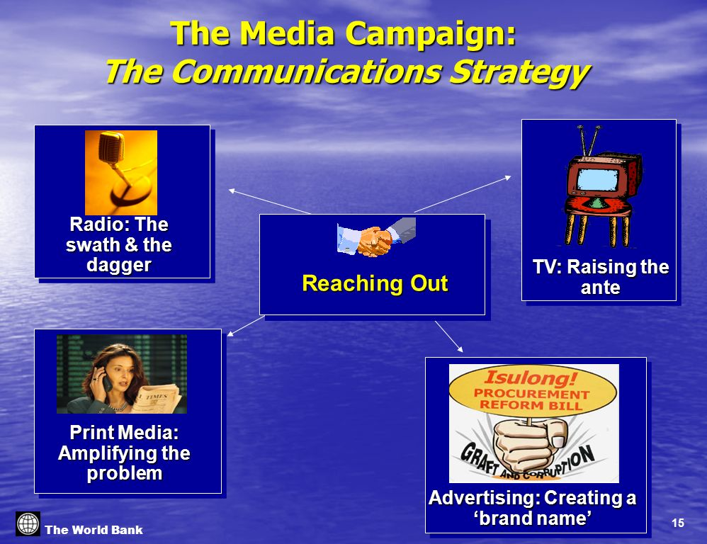 15 The World Bank Reaching Out Radio: The swath & the dagger The Media Campaign: The Communications Strategy Print Media: Amplifying the problem TV: Raising the ante Advertising: Creating a brand name