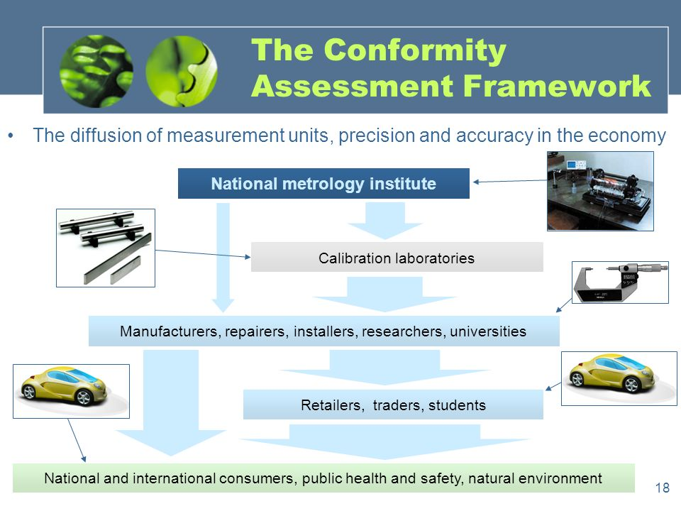 18 The Conformity Assessment Framework National and international consumers, public health and safety, natural environment Retailers, traders, students Manufacturers, repairers, installers, researchers, universities The diffusion of measurement units, precision and accuracy in the economy National metrology institute Calibration laboratories