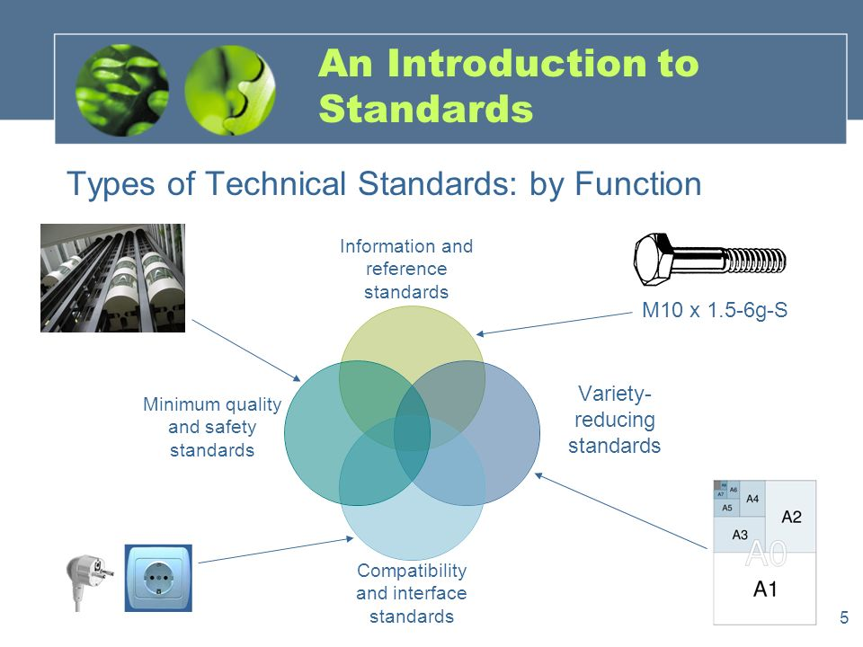 5 Types of Technical Standards: by Function Information and reference standards Variety- reducing standards Compatibility and interface standards Minimum quality and safety standards M10 x 1.5-6g-S