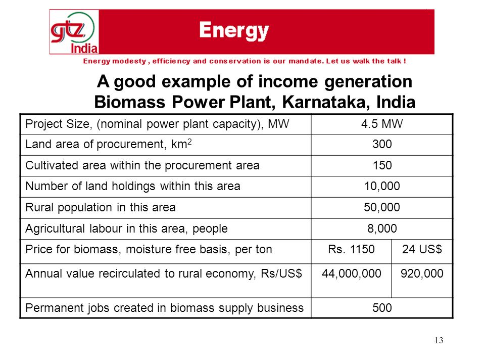 13 Project Size, (nominal power plant capacity), MW4.5 MW Land area of procurement, km 2 300 Cultivated area within the procurement area150 Number of land holdings within this area10,000 Rural population in this area50,000 Agricultural labour in this area, people8,000 Price for biomass, moisture free basis, per tonRs.