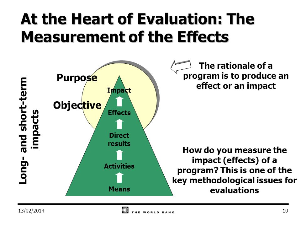 13/02/ How do you measure the impact (effects) of a program.