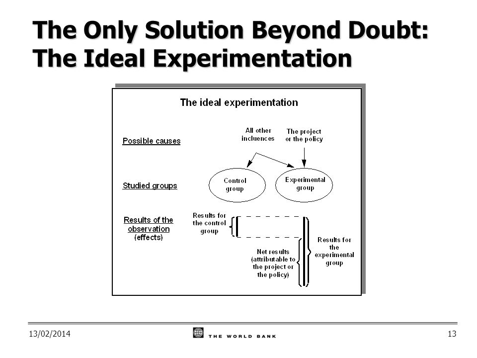 13/02/ The Only Solution Beyond Doubt: The Ideal Experimentation