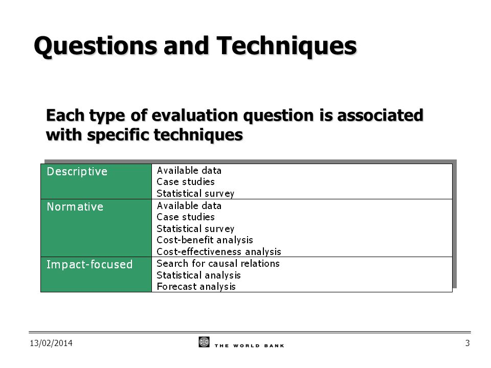 13/02/20143 Questions and Techniques Each type of evaluation question is associated with specific techniques