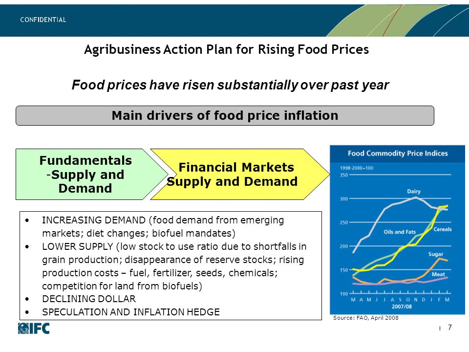 Agribusiness Action Plan for Rising Food Prices Main drivers of food price inflation Food prices have risen substantially over past year Fundamentals -Supply and Demand Financial Markets Supply and Demand Source: FAO, April 2008 7 INCREASING DEMAND (food demand from emerging markets; diet changes; biofuel mandates) LOWER SUPPLY (low stock to use ratio due to shortfalls in grain production; disappearance of reserve stocks; rising production costs – fuel, fertilizer, seeds, chemicals; competition for land from biofuels) DECLINING DOLLAR SPECULATION AND INFLATION HEDGE