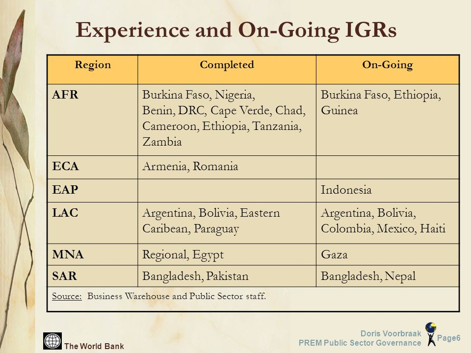 The World Bank Page6 Doris Voorbraak PREM Public Sector Governance Experience and On-Going IGRs RegionCompletedOn-Going AFRBurkina Faso, Nigeria, Benin, DRC, Cape Verde, Chad, Cameroon, Ethiopia, Tanzania, Zambia Burkina Faso, Ethiopia, Guinea ECAArmenia, Romania EAPIndonesia LACArgentina, Bolivia, Eastern Caribean, Paraguay Argentina, Bolivia, Colombia, Mexico, Haiti MNARegional, EgyptGaza SARBangladesh, PakistanBangladesh, Nepal Source: Business Warehouse and Public Sector staff.