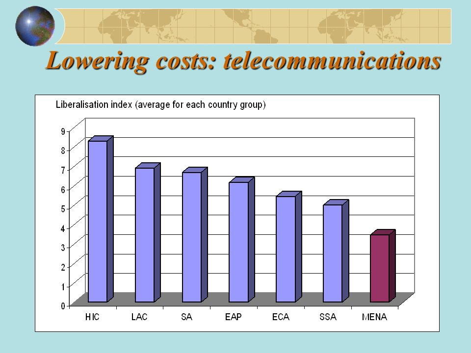 Lowering costs: telecommunications