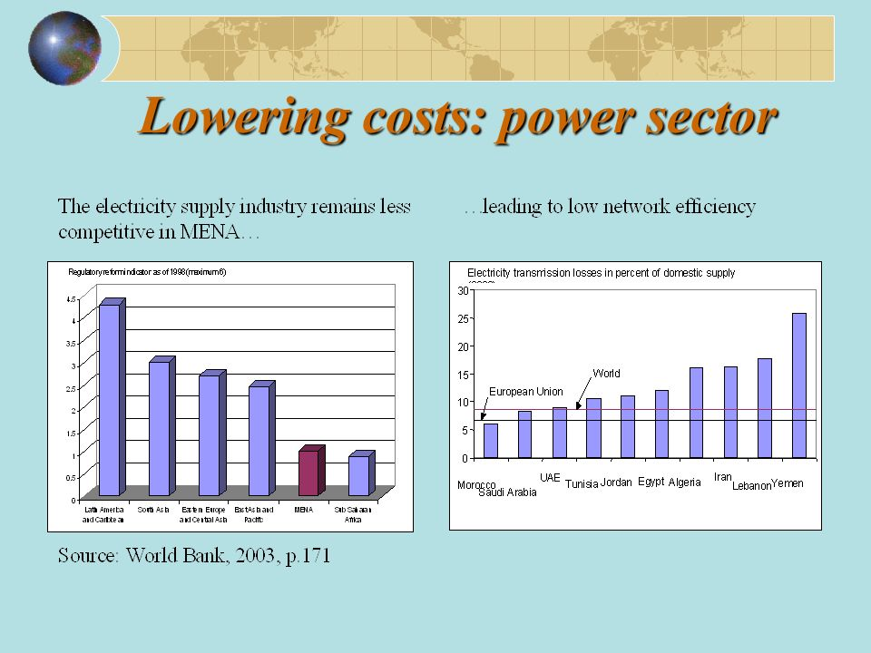 Lowering costs: power sector