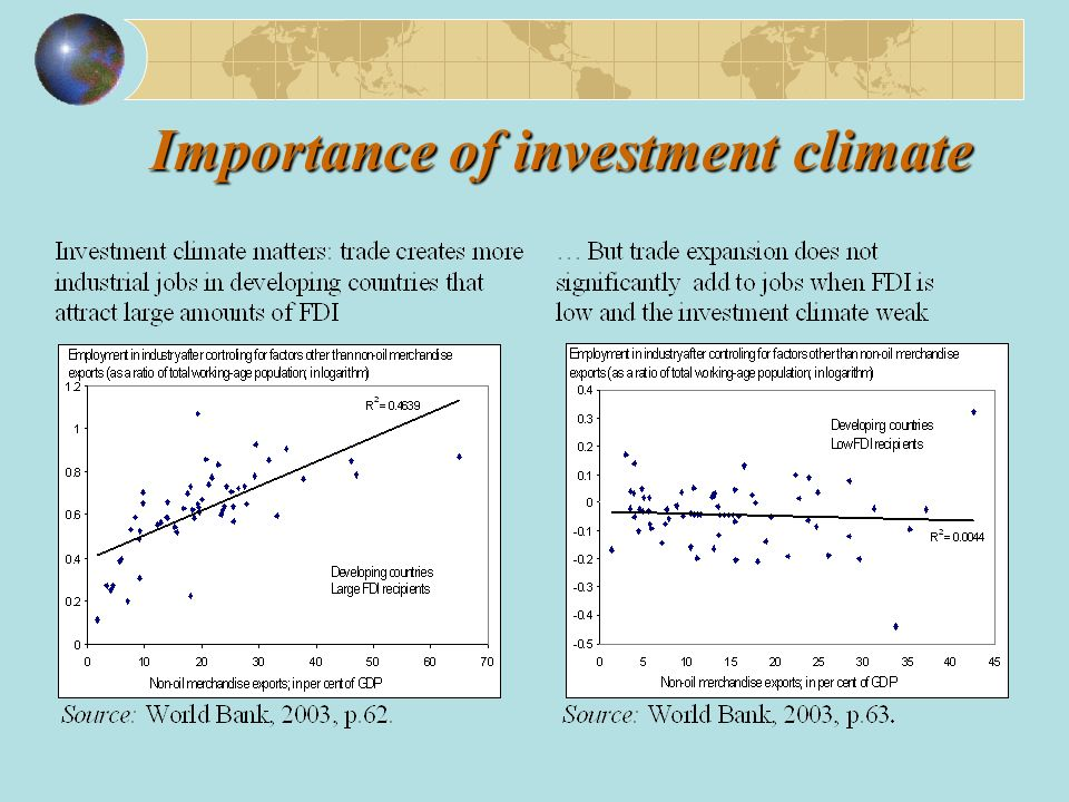 Importance of investment climate