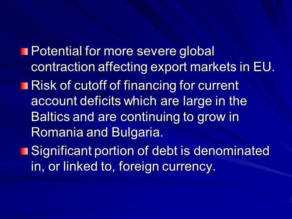 Potential for more severe global contraction affecting export markets in EU.