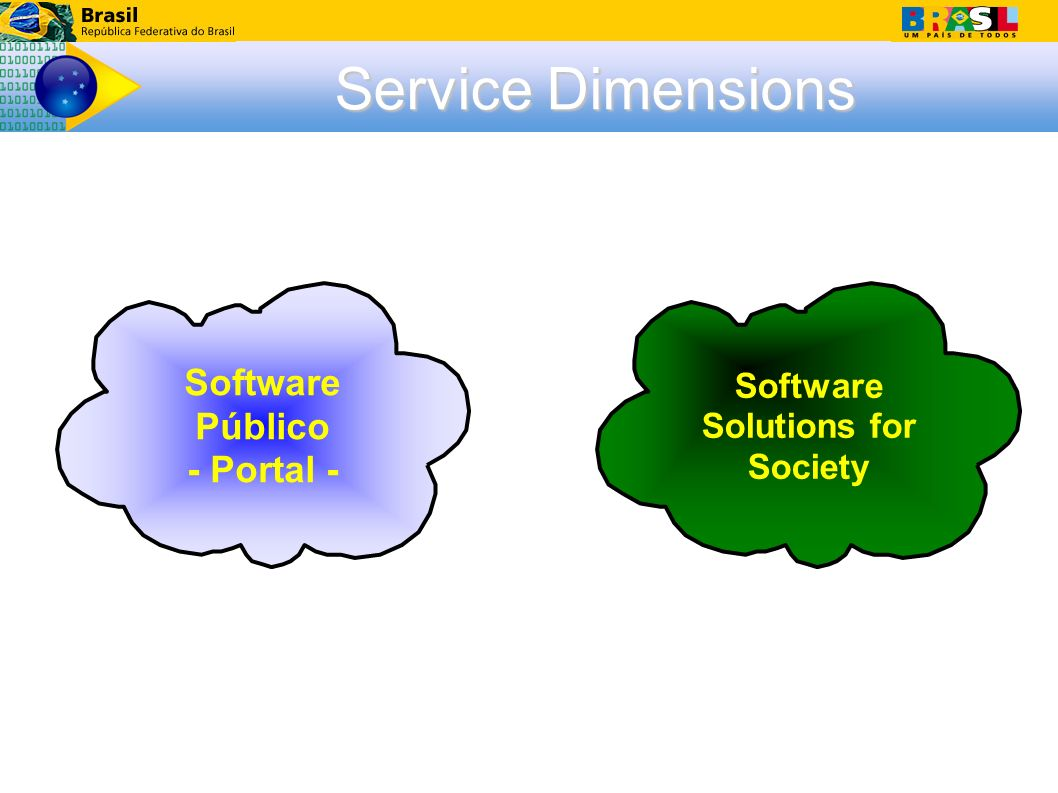 Service Dimensions Software Público - Portal - Software Solutions for Society