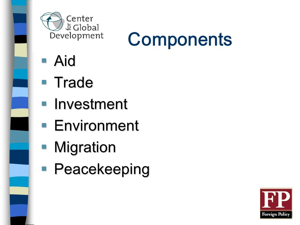 Components Aid Aid Trade Trade Investment Investment Environment Environment Migration Migration Peacekeeping Peacekeeping