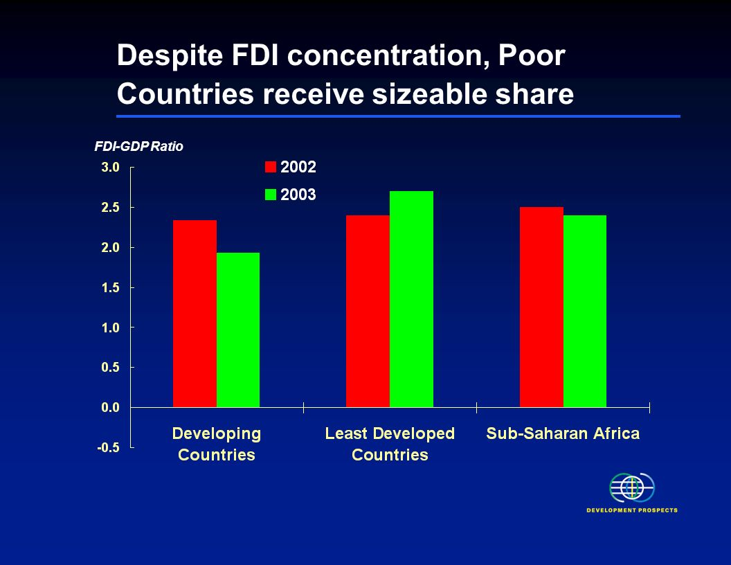 $ billion Net FDI inflows All developing countries Latin America After 1990s surge, recent FDI flows are down