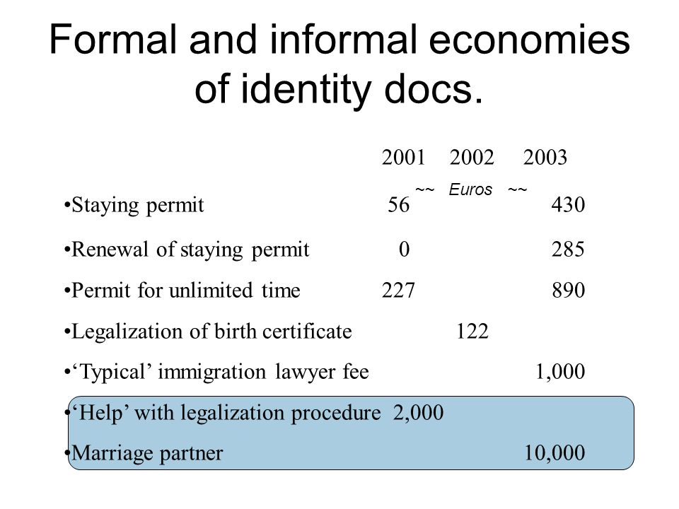 Formal and informal economies of identity docs.