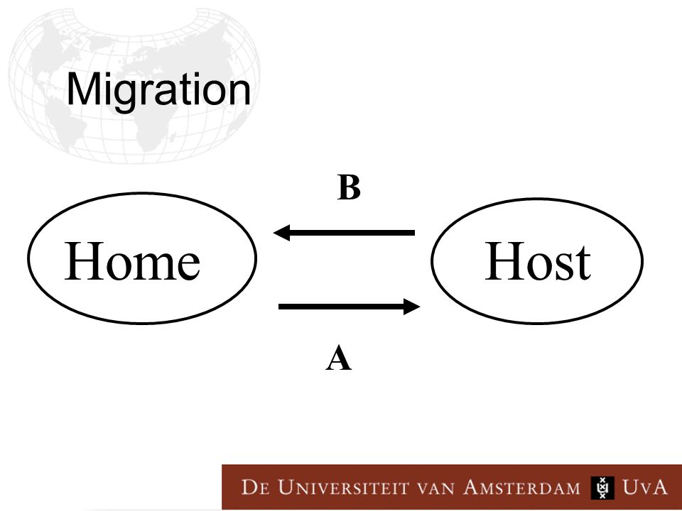Home Host A B Migration