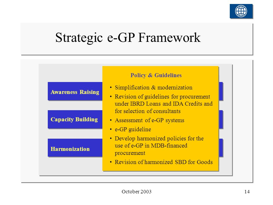 October 200314 Strategic e-GP Framework Policy & Guidelines Policy & Guidelines Country- based work Country- based work Procurement Operations & Monitoring Procurement Operations & Monitoring Awareness Raising Capacity Building Harmonization Policy & Guidelines Simplification & modernization Revision of guidelines for procurement under IBRD Loans and IDA Credits and for selection of consultants Assessment of e-GP systems e-GP guideline Develop harmonized policies for the use of e-GP in MDB-financed procurement Revision of harmonized SBD for Goods