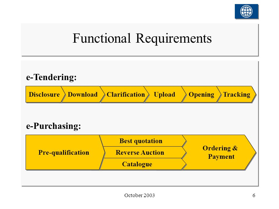 October 20036 Tracking Opening Upload Clarification Download Disclosure e-Tendering: e-Purchasing: Ordering & Payment Ordering & Payment Best quotation Reverse Auction Catalogue Pre-qualification Functional Requirements