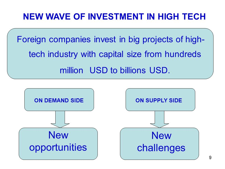 9 NEW WAVE OF INVESTMENT IN HIGH TECH Foreign companies invest in big projects of high- tech industry with capital size from hundreds million USD to billions USD.
