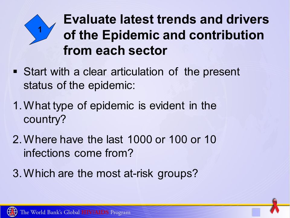 Evaluate latest trends and drivers of the Epidemic and contribution from each sector 1 Start with a clear articulation of the present status of the epidemic: 1.What type of epidemic is evident in the country.