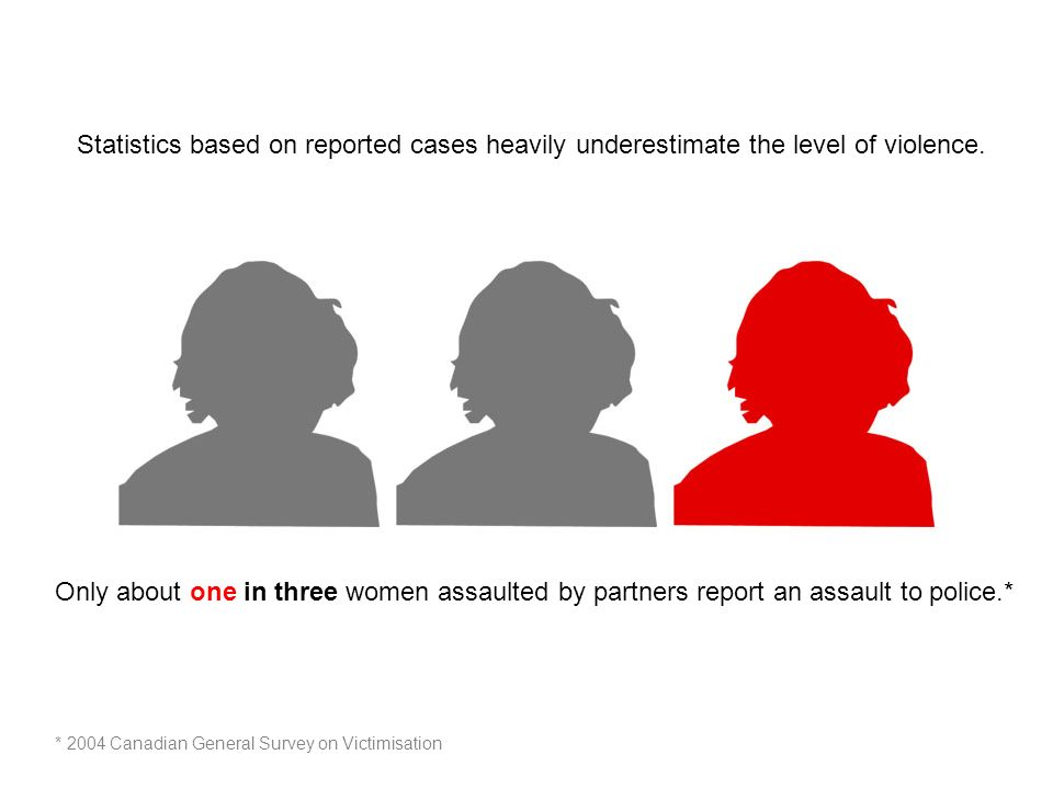 Developing Gender Statistics Gender Based Violence © 2007 The World Bank Group, UNECE, All Rights reserved United Nations Economic Commission for Europe Statistics based on reported cases heavily underestimate the level of violence.