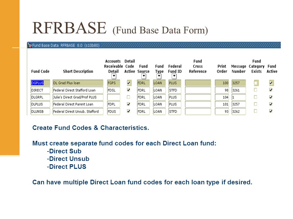RFRBASE (Fund Base Data Form) Create Fund Codes & Characteristics.