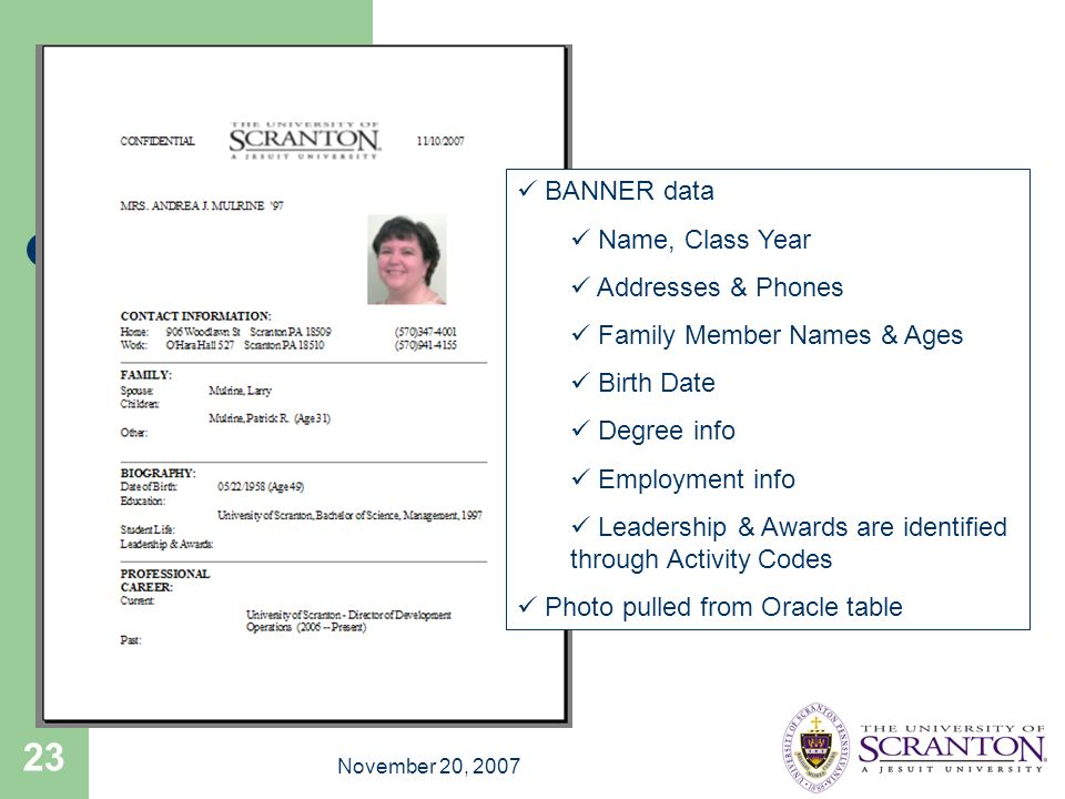 November 20, 2007 23 BANNER data Name, Class Year Addresses & Phones Family Member Names & Ages Birth Date Degree info Employment info Leadership & Awards are identified through Activity Codes Photo pulled from Oracle table