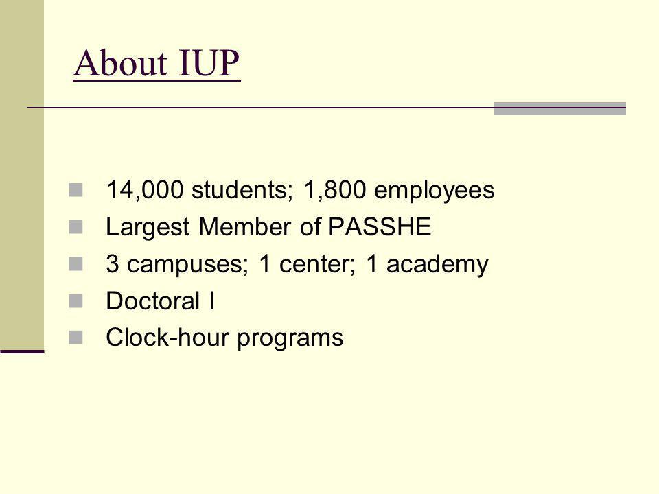 About IUP 14,000 students; 1,800 employees Largest Member of PASSHE 3 campuses; 1 center; 1 academy Doctoral I Clock-hour programs